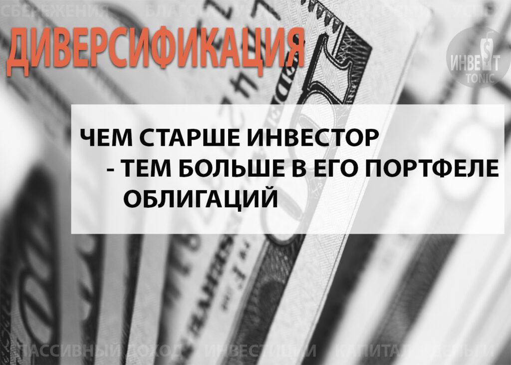 Инвест Тоник. инвестиции