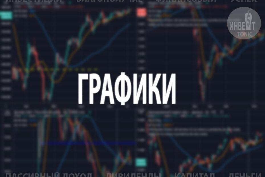 Invest Tonic Инвест Тоник